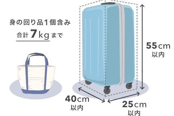 バニラエア 機内持ち込み手荷物