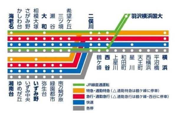 相鉄 路線図