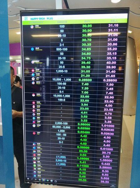スワンナプーム空港 両替レート