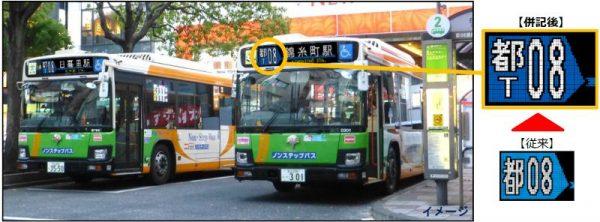 都営バス ナンバリング