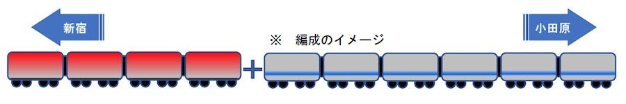 小田急 1000形