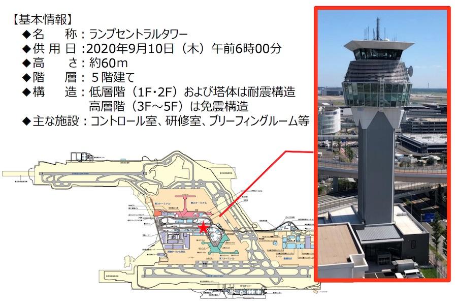 成田 ランプセントラルタワー