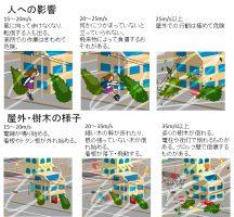 風の強さと被害(沖縄気象台)