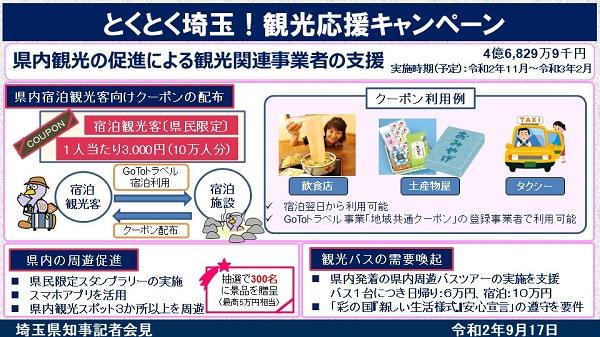 とくとく埼玉!観光応援キャンペーン