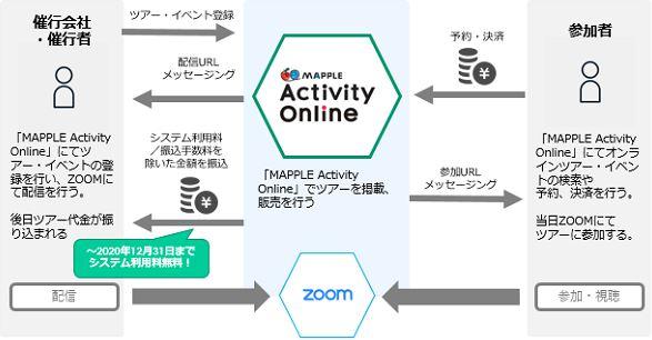mappleactivityonline