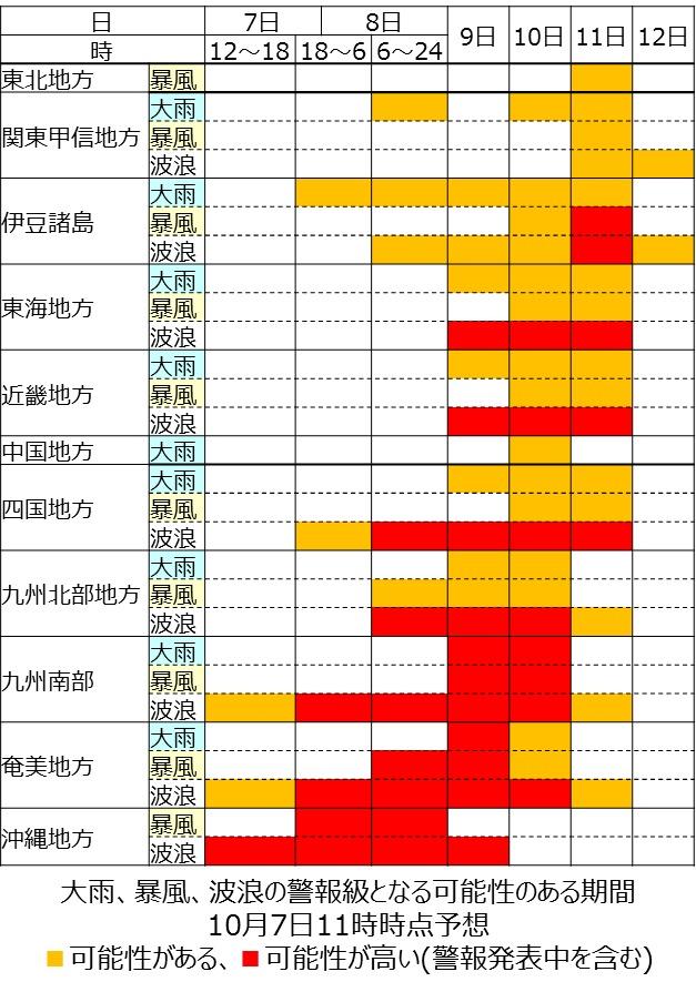 2020 台風 14 号 台風14号2020東京(関東)へ上陸接近はいつ?飛行機や交通への影響もある!|知っとく!防災のすべて