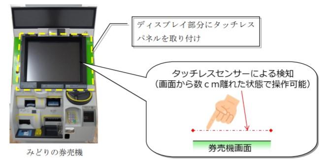 JR西日本_タッチレス券売機