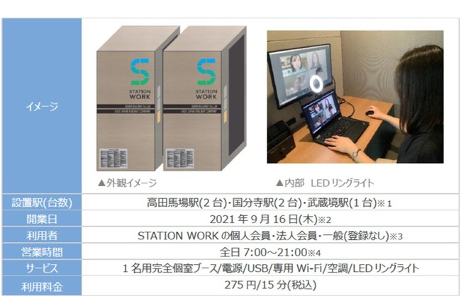 STATION BOOTH